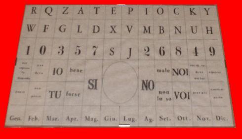 Tavola ouija in pergamena studio negozio esoterico il tempio di iside palermo tutto l - La tavola di ouija ...